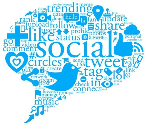 Avoid Wasting Time On Social Media By Identifying The Most Helpful Networks For You